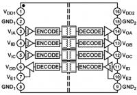 ADUM1401BRWZ Четырехканальный, двунаправленный (3+1)...