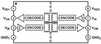 Analog Devices ADUM1201BRZ