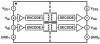ADUM1200CRZ Двухканальный (2+0) цифровой электромагнитный...
