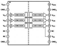 ADUM1300CRWZ Трехканальный (3+0) цифровой электромагнитный...