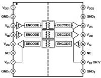 ADUM1301CRWZ Трехканальный, двунаправленный (2+1) цифровой...