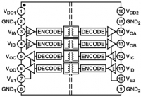 ANALOG - ADUM1402BRWZ