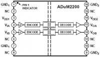 ADUM2200BRWZ Двухканальный цифровой электромагнитный...